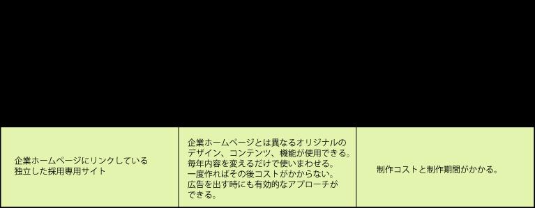 saiyou_01